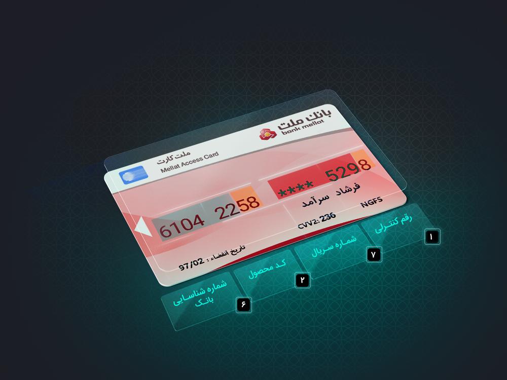 اعداد روی کارت بانکی